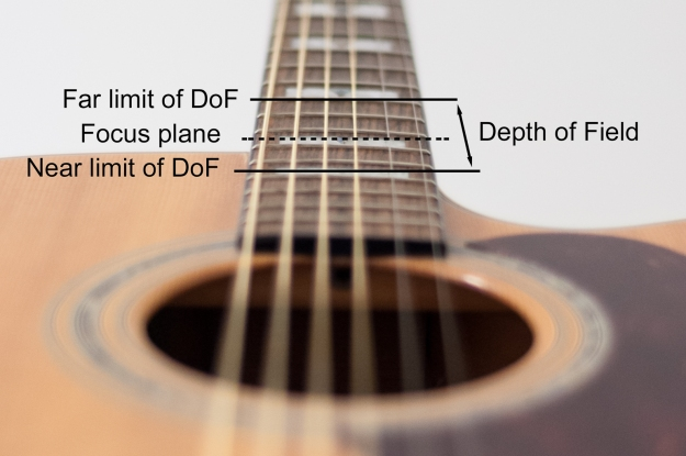 dof_limits_guitar_crop