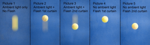 Influence of flash on 1st and 2nd curtain, with or without ambient light