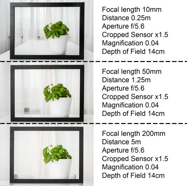 dof_magnification_serie2